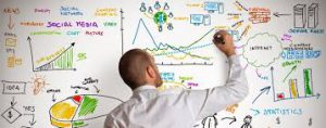 data measuring a companies drive