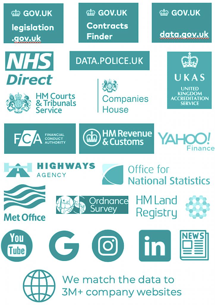 SOME OF OUR BUSINESS INSIGHT DATA SOURCES
